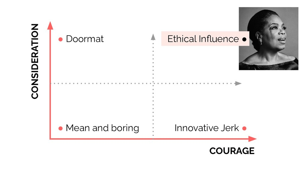 COURAGE CONSIDERATION ● Doormat Innovative Jerk...