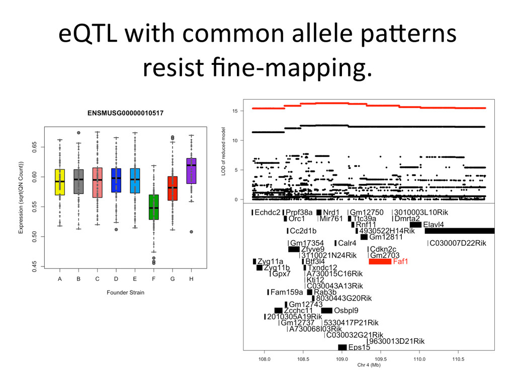 eQTL	