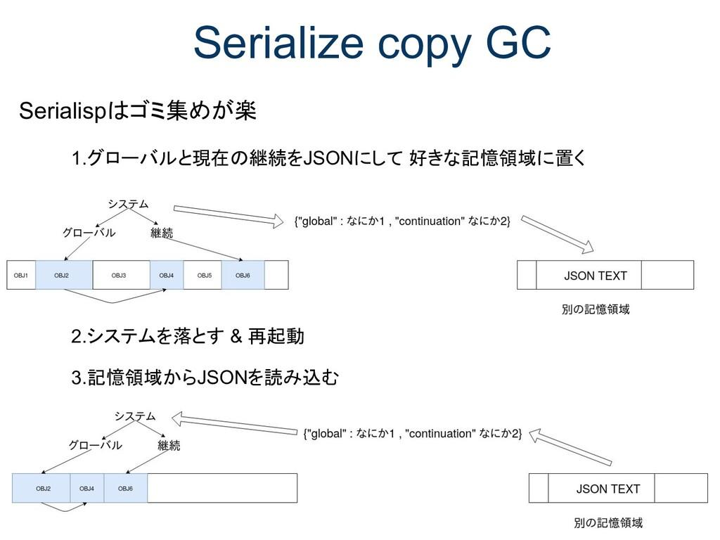 Serialize copy GC 1.グローバルと現在の継続をJSONにして 好きな記憶領域...