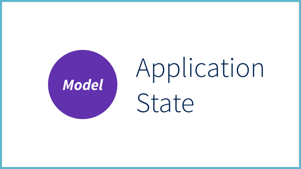 Application State Model
