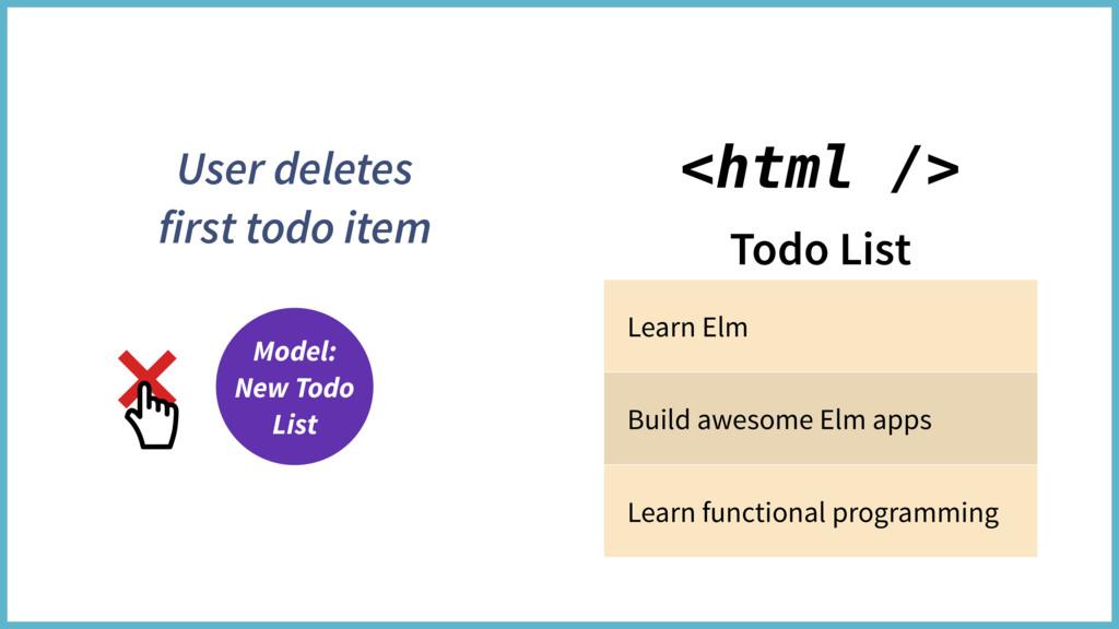 × Todo List Learn Elm Build awesome Elm apps Le...