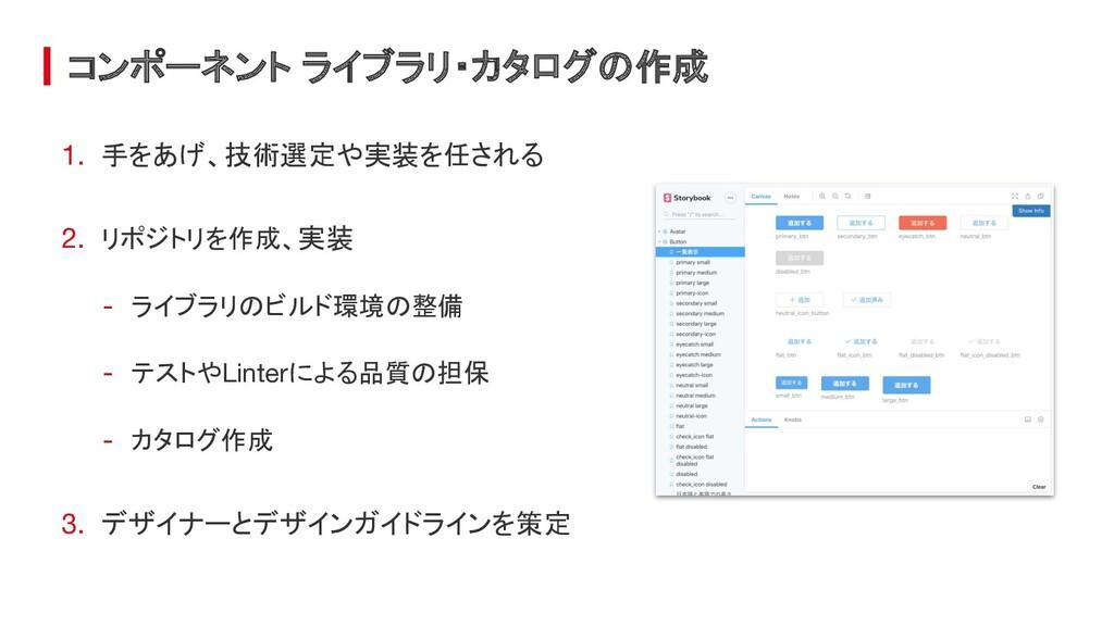 コンポーネント ライブラリ・カタログの作成 1. 手をあげ、技術選定や実装を任される 2. リ...