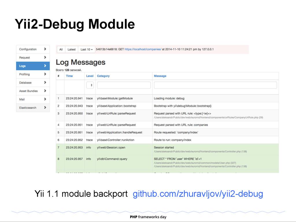 Yii2-Debug Module Yii 1.1 module backport githu...