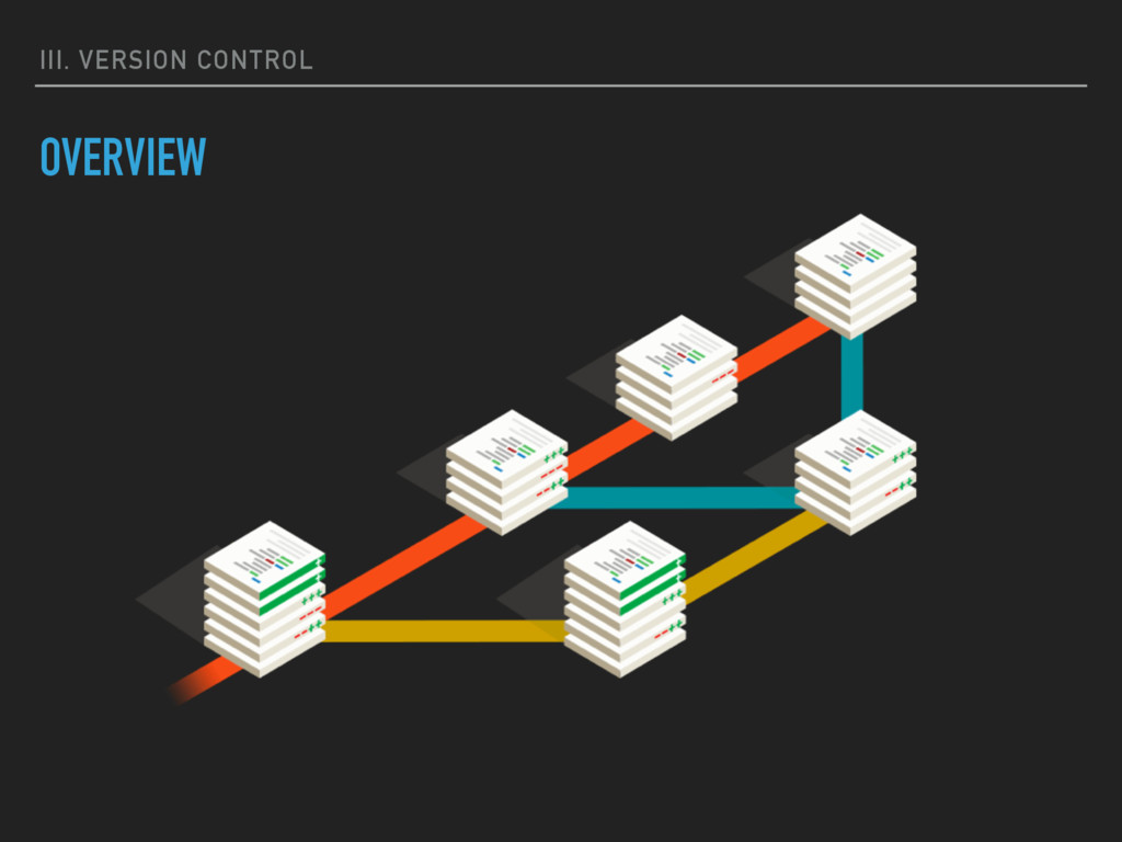 III. VERSION CONTROL OVERVIEW