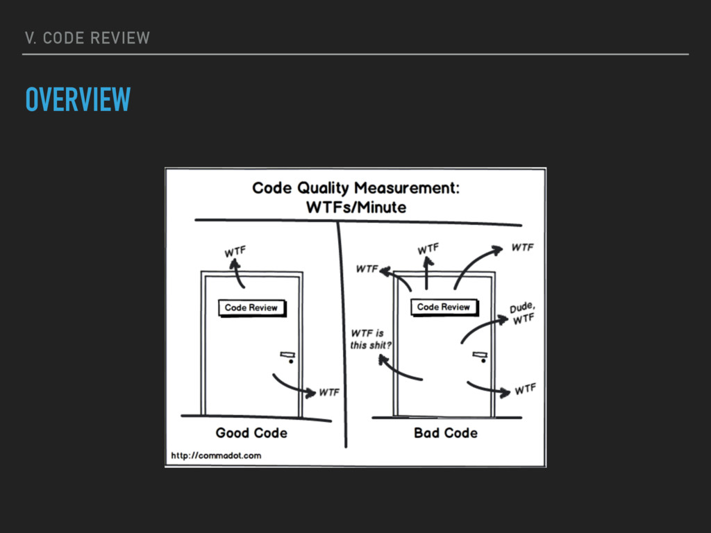 V. CODE REVIEW OVERVIEW