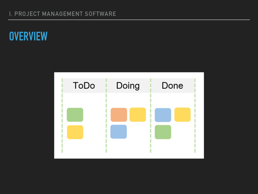 I. PROJECT MANAGEMENT SOFTWARE OVERVIEW