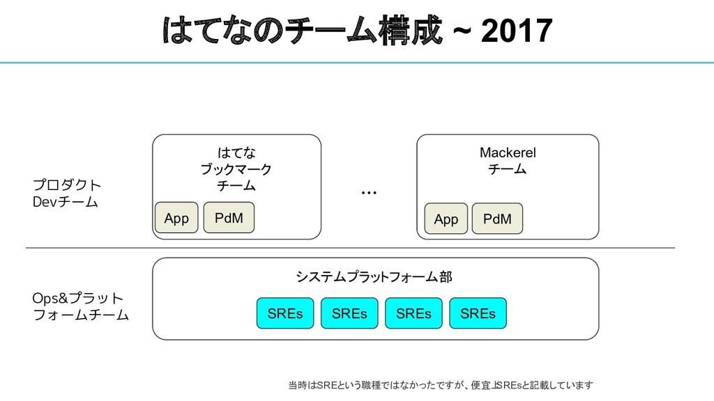 はてなのチーム構成 ~ 2017 システムプラットフォーム部 はてな ブックマーク チーム M...