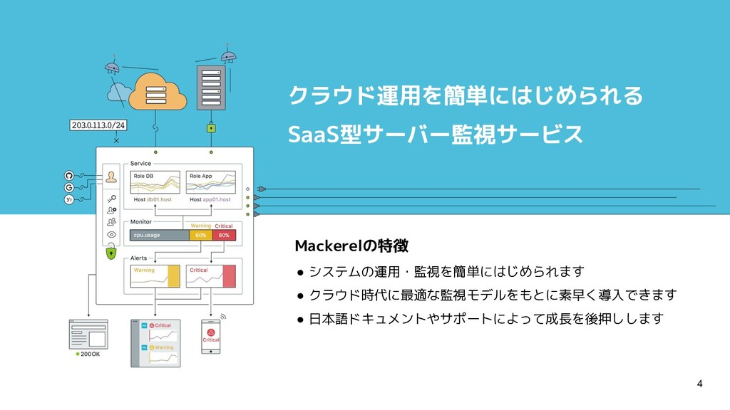 クラウド運用を簡単にはじめられる SaaS型サーバー監視サービス Mackerelの特徴 ● ...