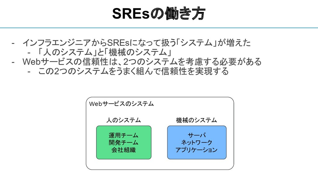- インフラエンジニアからSREsになって扱う「システム」が増えた - 「人のシステム」と「機...