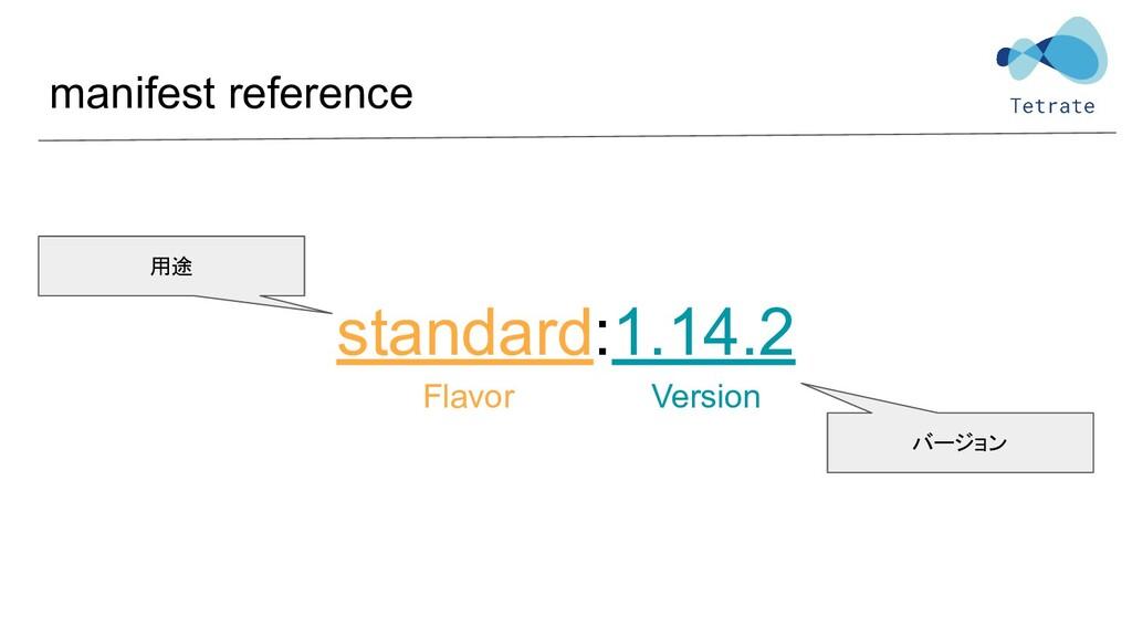manifest reference standard:1.14.2 Flavor Versi...
