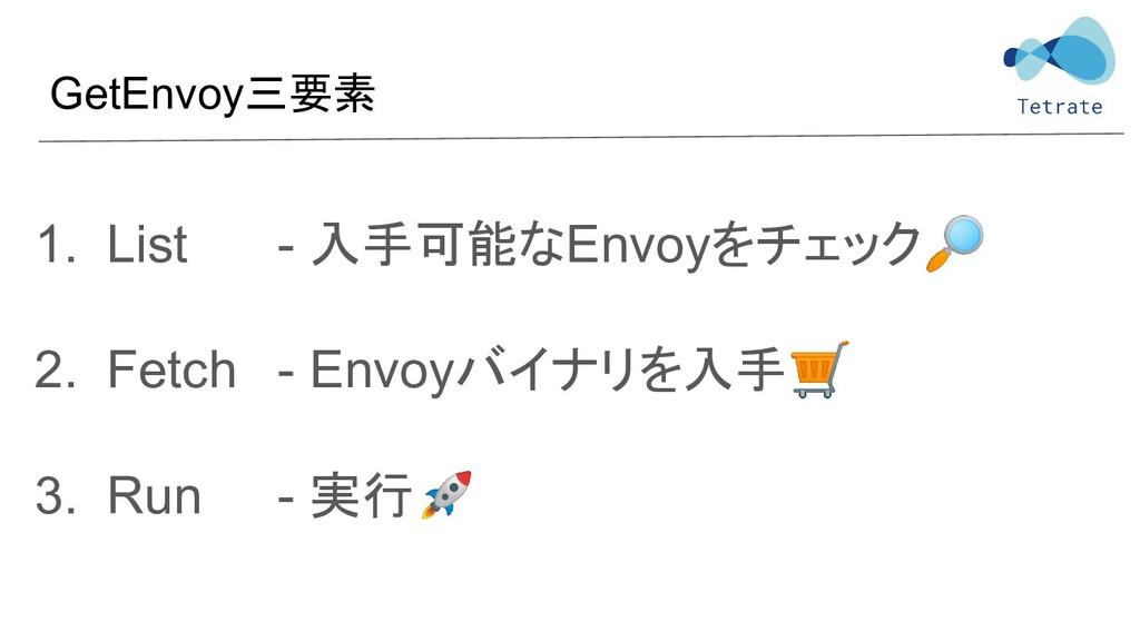 GetEnvoy三要素 1. List - 入手可能なEnvoyをチェック 2. Fetch ...
