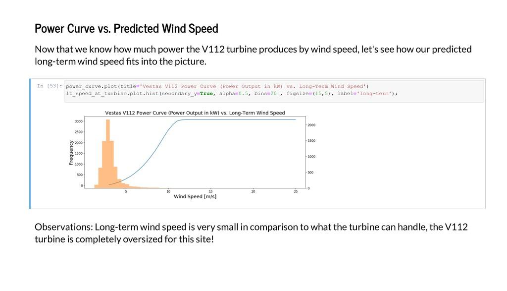 Po er C r e s. Predicted Wind Speed No that e k...