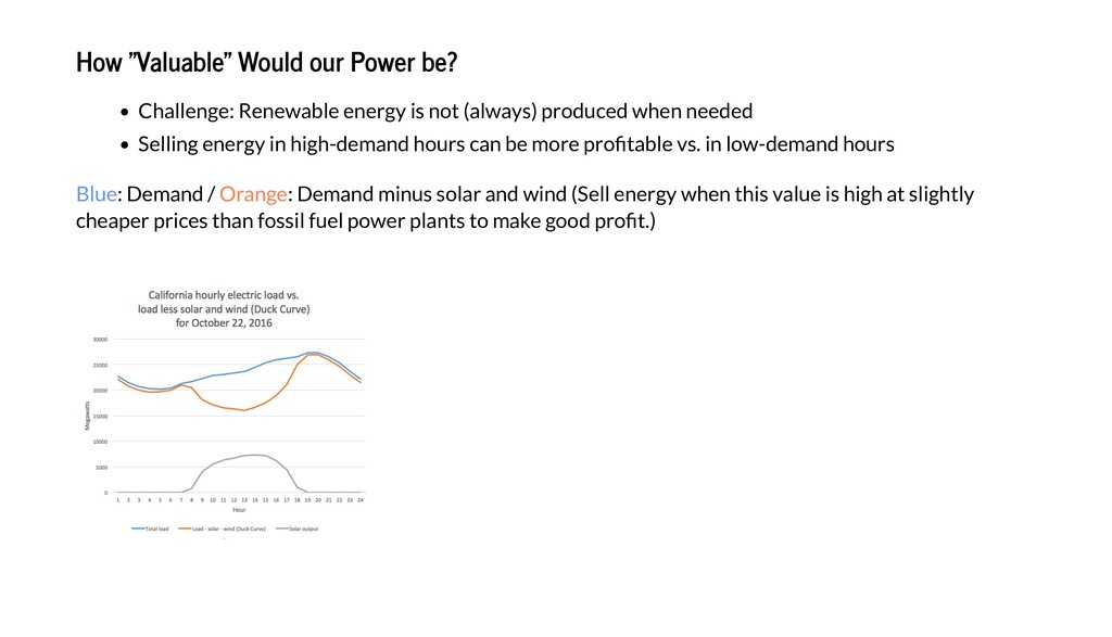 """How """"Valuable"""" Would our Power be? Challenge: R..."""