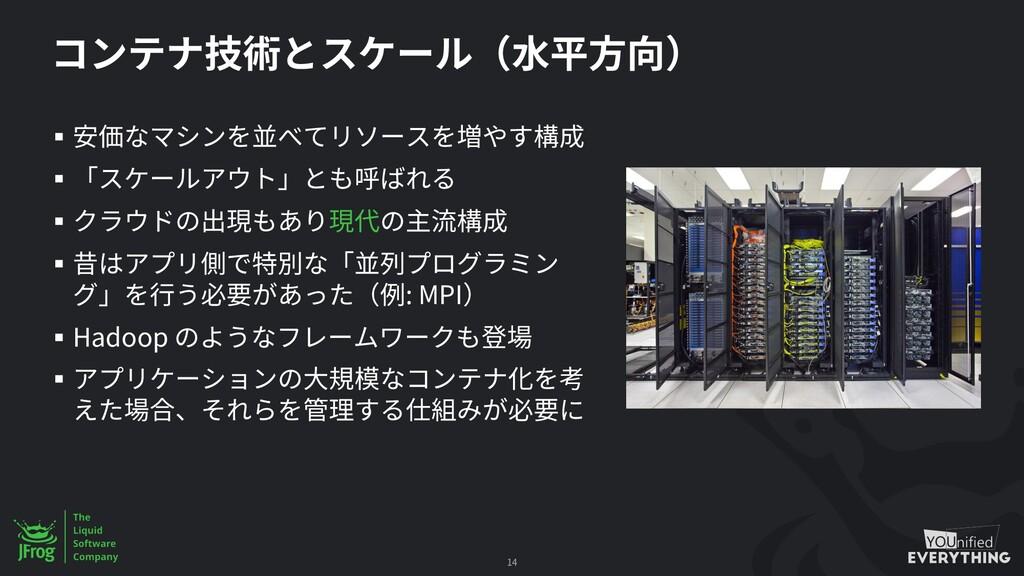 14 § CPU § § 2000 Web/App/DB § §