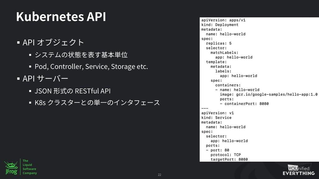 Kubernetes API § API § § Pod, Controller, Servi...