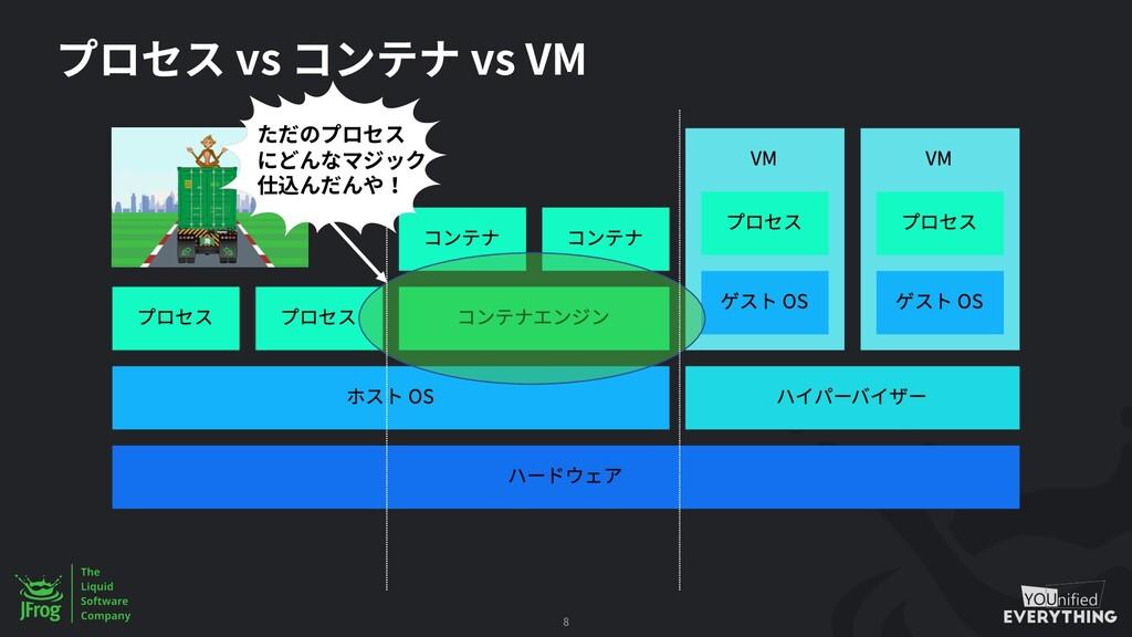 vs vs VM 8