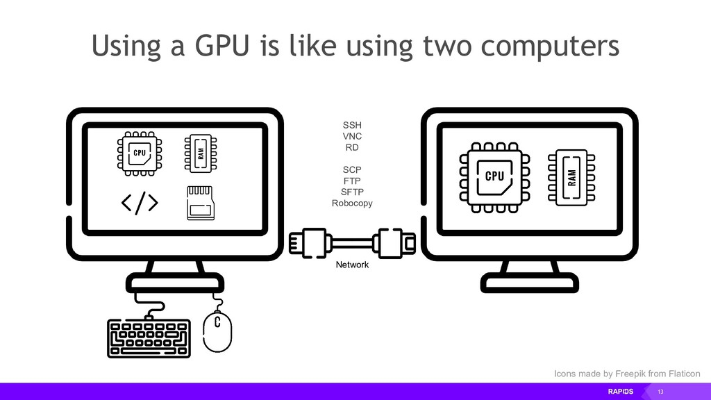 13 Using a GPU is like using two computers Icon...