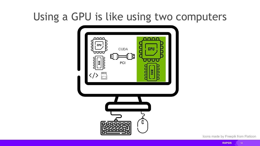 14 Using a GPU is like using two computers Icon...