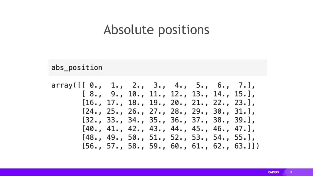 29 Absolute positions