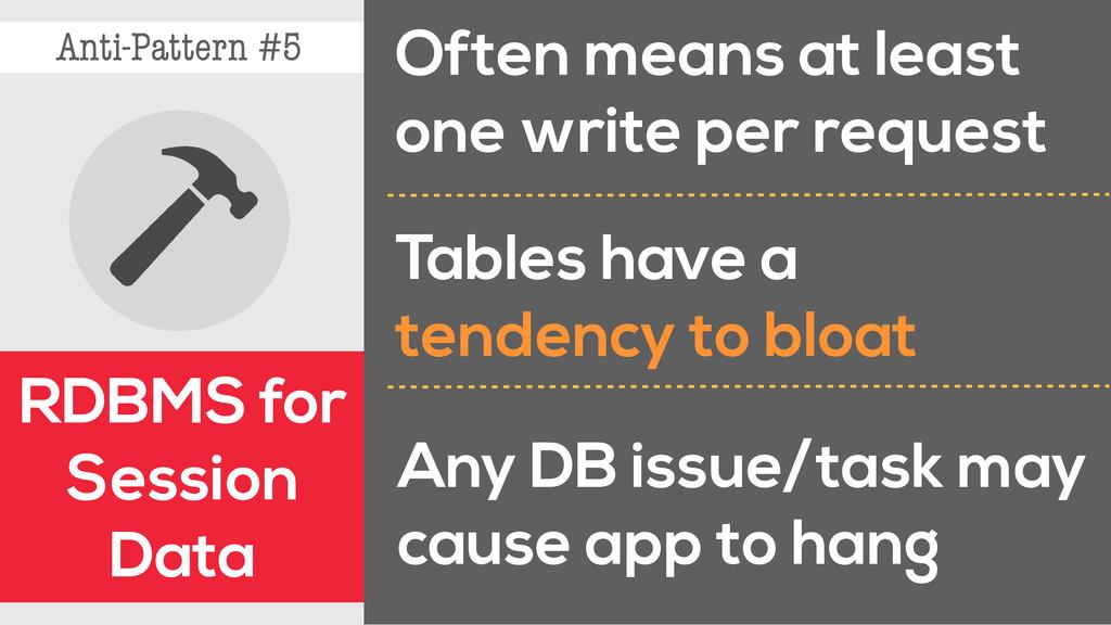 RDBMS for Session Data Anti-Pattern #5 Often me...