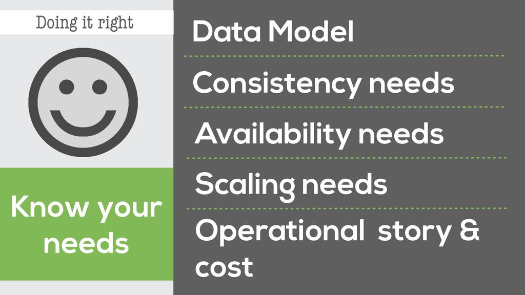 Data Model Consistency needs Availability needs...
