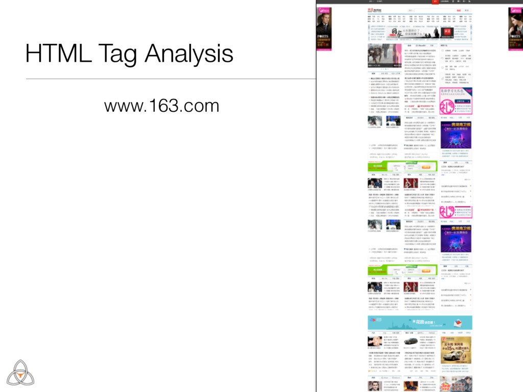 HTML Tag Analysis 12 www.163.com
