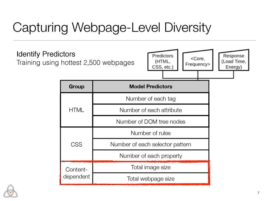 Capturing Webpage-Level Diversity 17 Identify P...