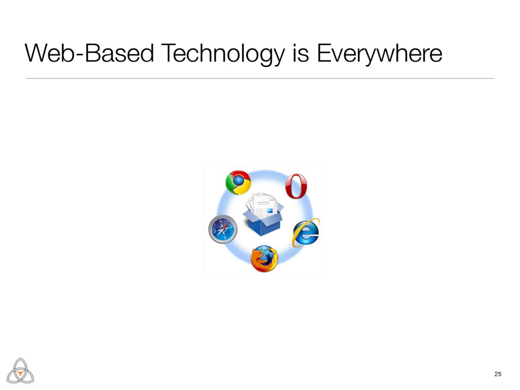 25 Web-Based Technology is Everywhere
