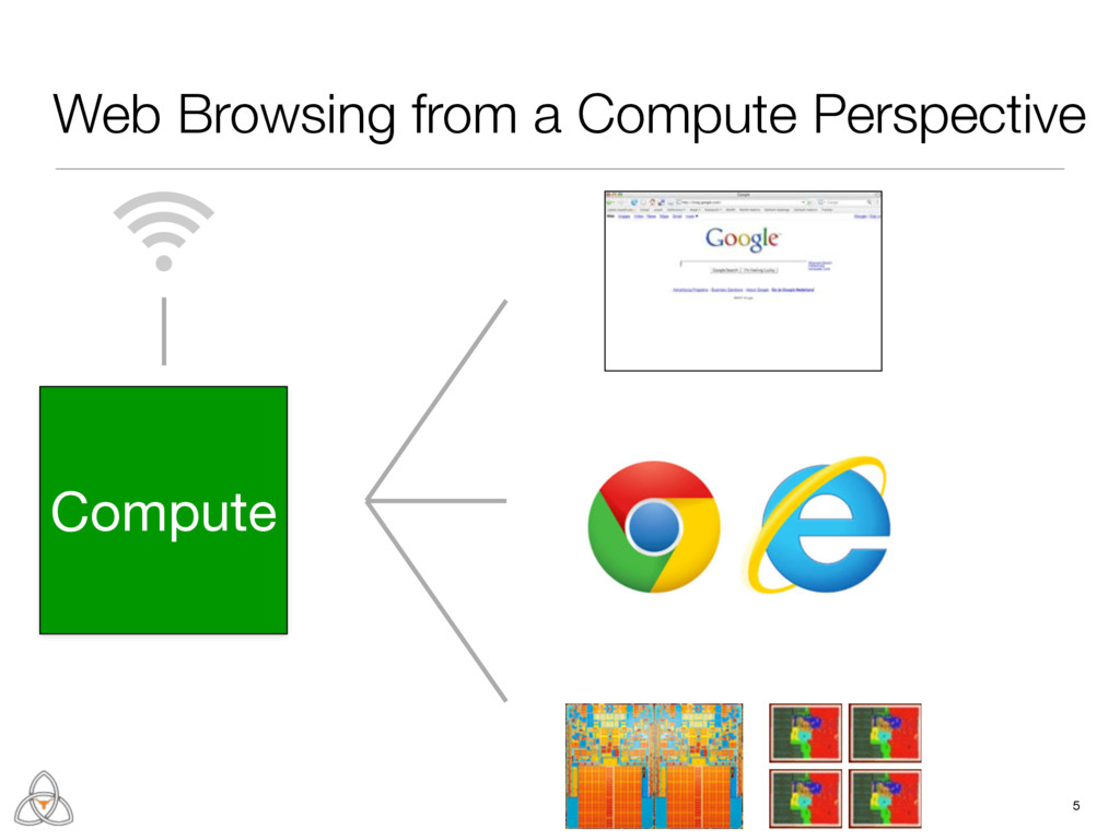5 Web Browsing from a Compute Perspective Compu...