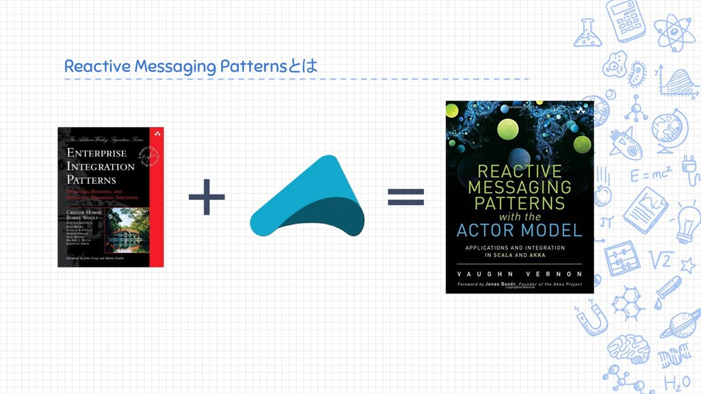 Reactive Messaging Patternsとは + =