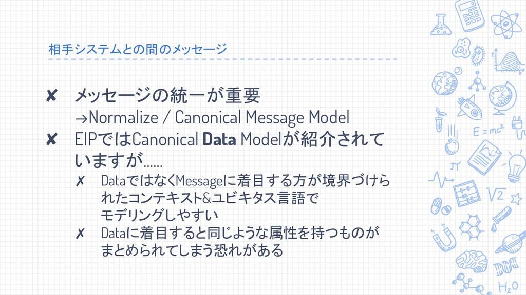 相手システムとの間のメッセージ ✘ メッセージの統一が重要 →Normalize / Cano...