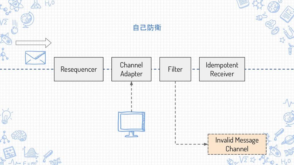 自己防衛 Filter Invalid Message Channel Resequencer...