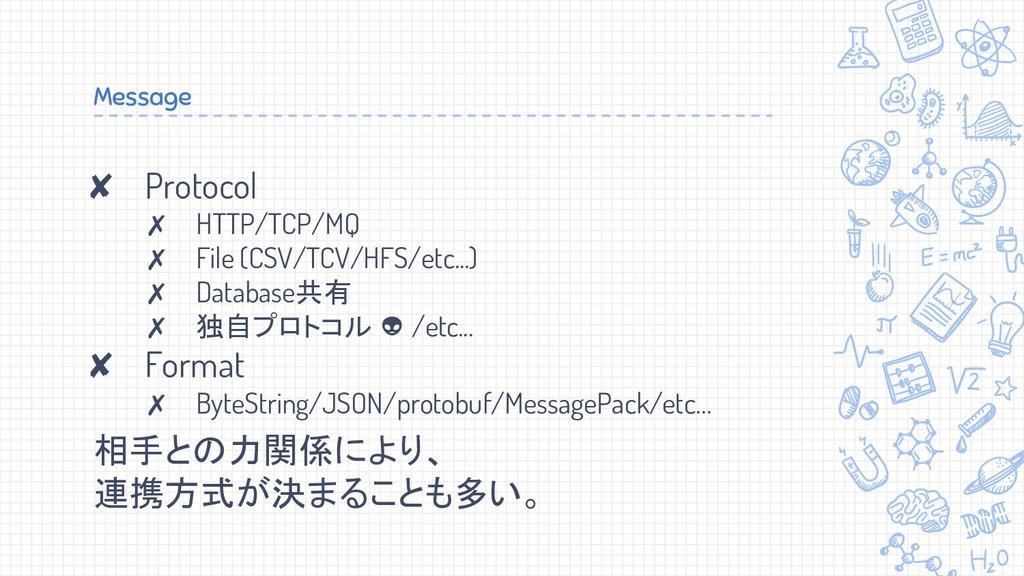 Message ✘ Protocol ✗ HTTP/TCP/MQ ✗ File (CSV/TC...