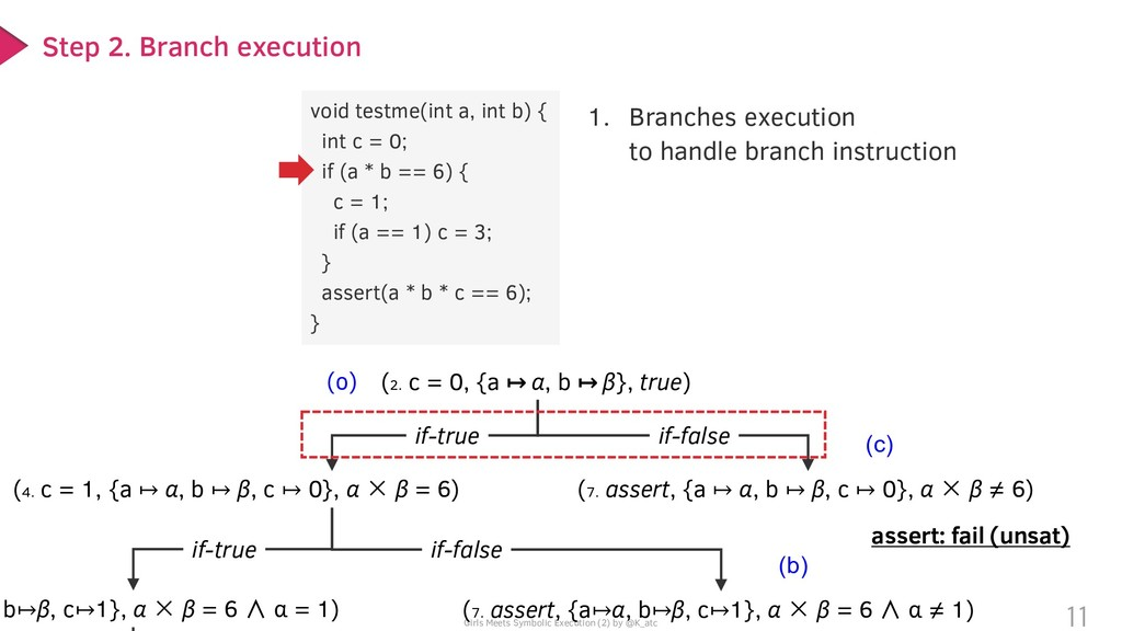 Girls Meets Symbolic Execution (2) by @K_atc 1....