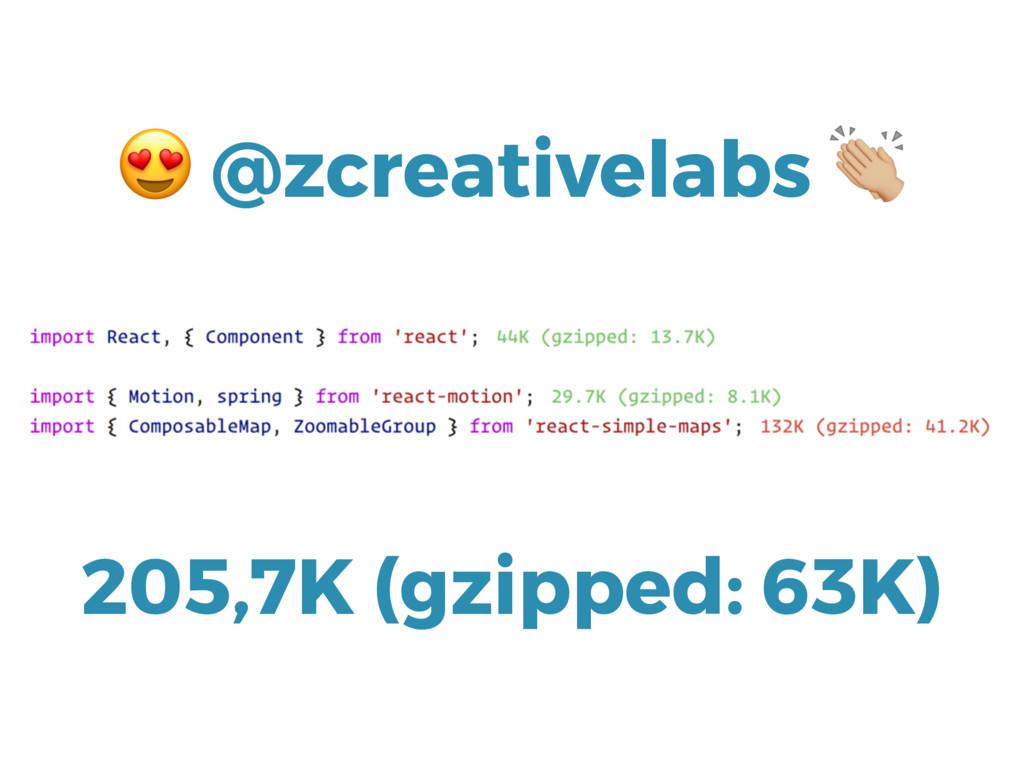 @zcreativelabs 9 205,7K (gzipped: 63K)