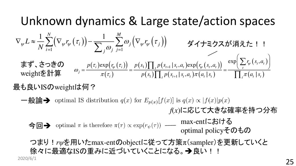 Unknown dynamics & Large state/action spaces 20...
