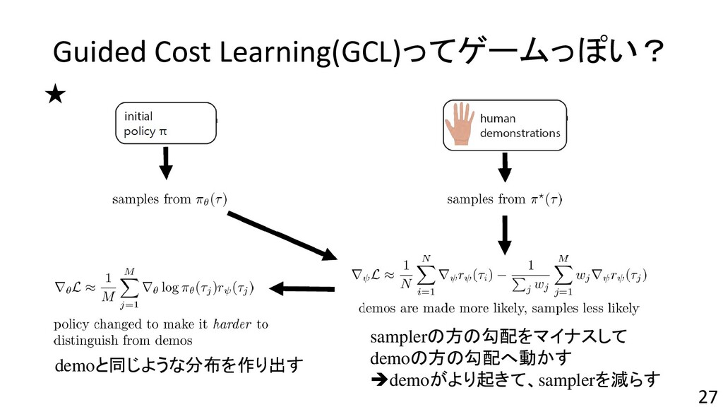 Guided Cost Learning(GCL)ってゲームっぽい? 27 samplerの方...