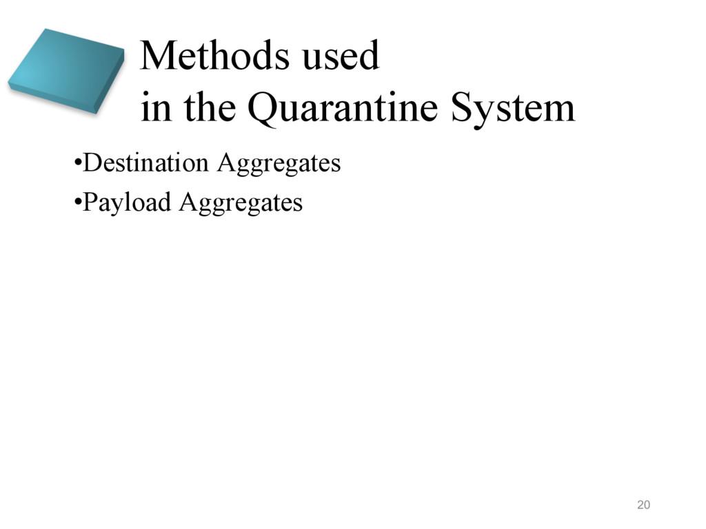 Methods used in the Quarantine System •Destinat...