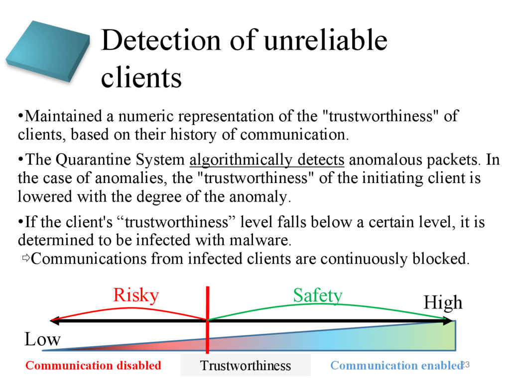 Detection of unreliable clients •Maintained a n...