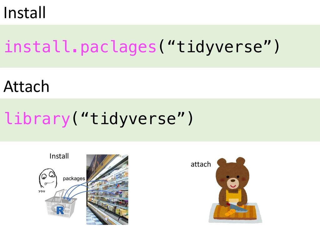 "Install install.paclages(""tidyverse"") Attach li..."