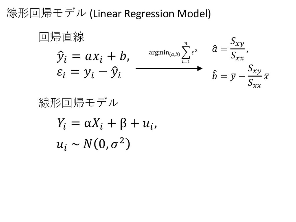 線形回帰モデル (Linear Regression Model) + 𝑦! = 𝑎𝑥! + ...