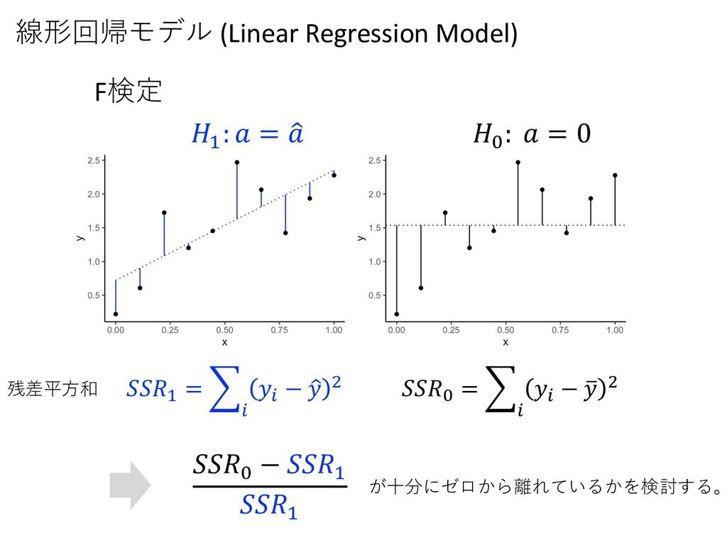 𝐻< : 𝑎 = 0 𝐻= : 𝑎 = ! 𝑎 線形回帰モデル (Linear Regress...