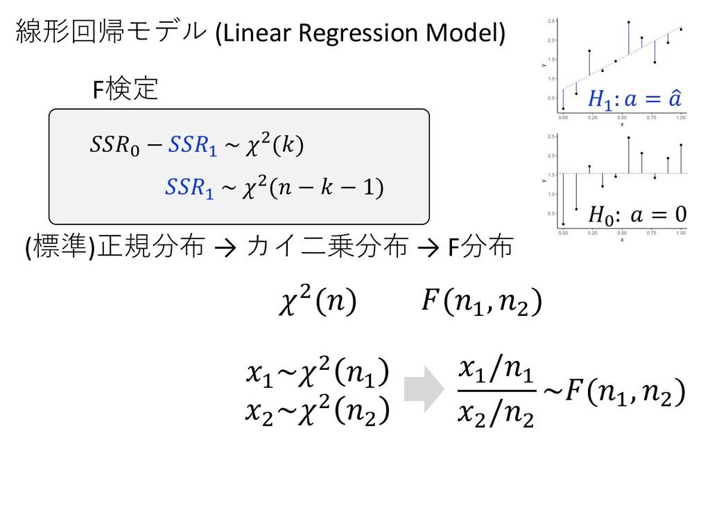 線形回帰モデル (Linear Regression Model) F検定 (標準)正規分布 ...