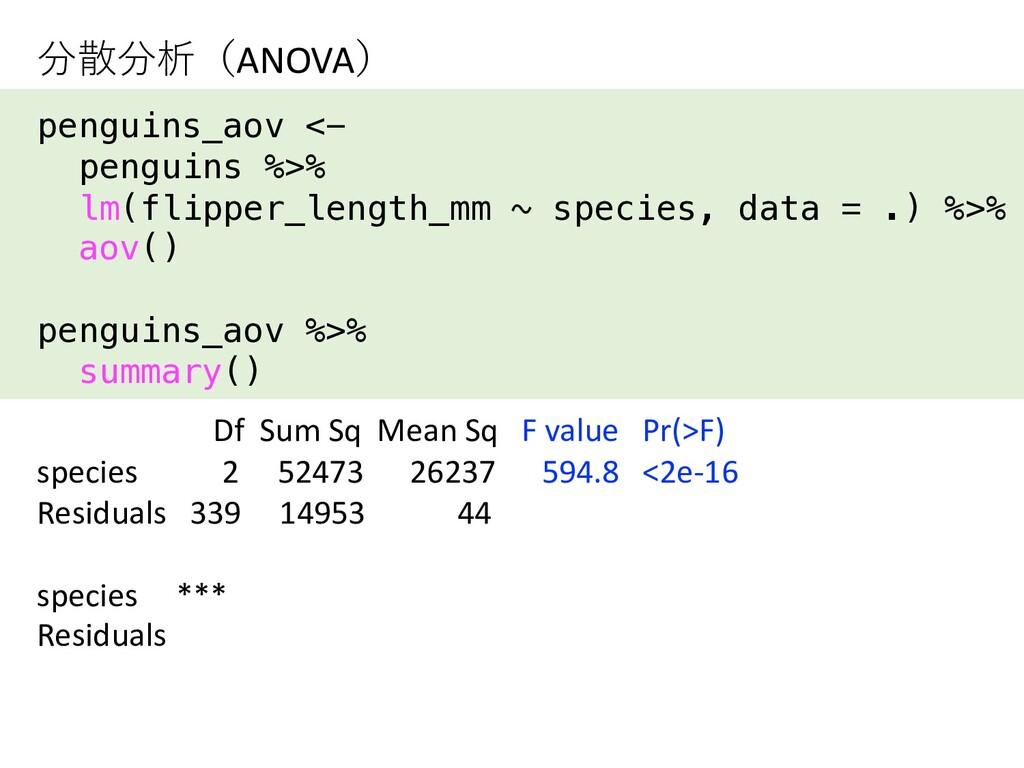 分散分析(ANOVA) penguins_aov <- penguins %>% lm(fli...