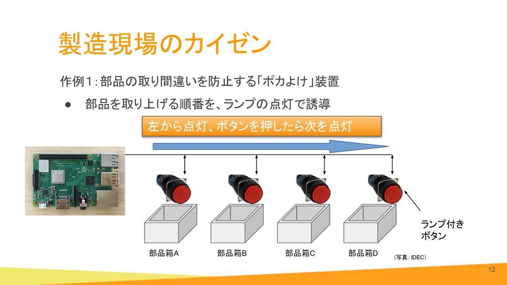 製造現場のカイゼン 作例1:部品の取り間違いを防止する「ポカよけ」装置 ● 部品を取り上げる順...