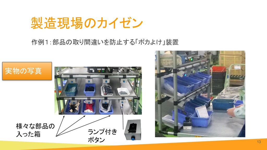 製造現場のカイゼン 13 ランプ付き ボタン 様々な部品の 入った箱 作例1:部品の取...