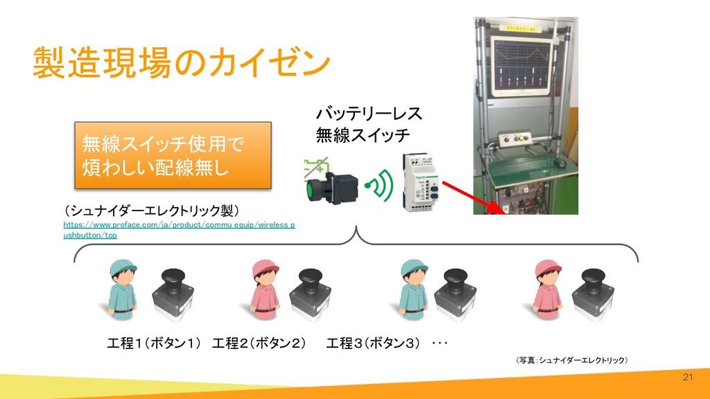 製造現場のカイゼン 21 バッテリーレス 無線スイッチ 工程1(ボタン1) 工程2(ボタン...