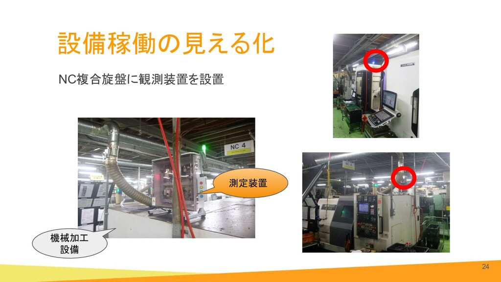 設備稼働の見える化 24 NC複合旋盤に観測装置を設置 機械加工 設備 測定装置