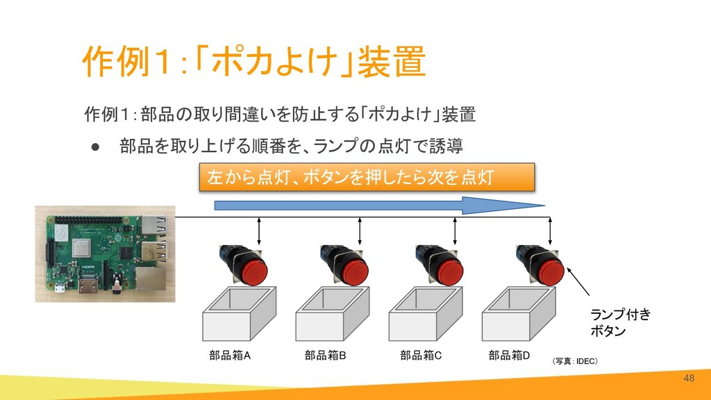 作例1:「ポカよけ」装置 作例1:部品の取り間違いを防止する「ポカよけ」装置 ● 部品を取り上...
