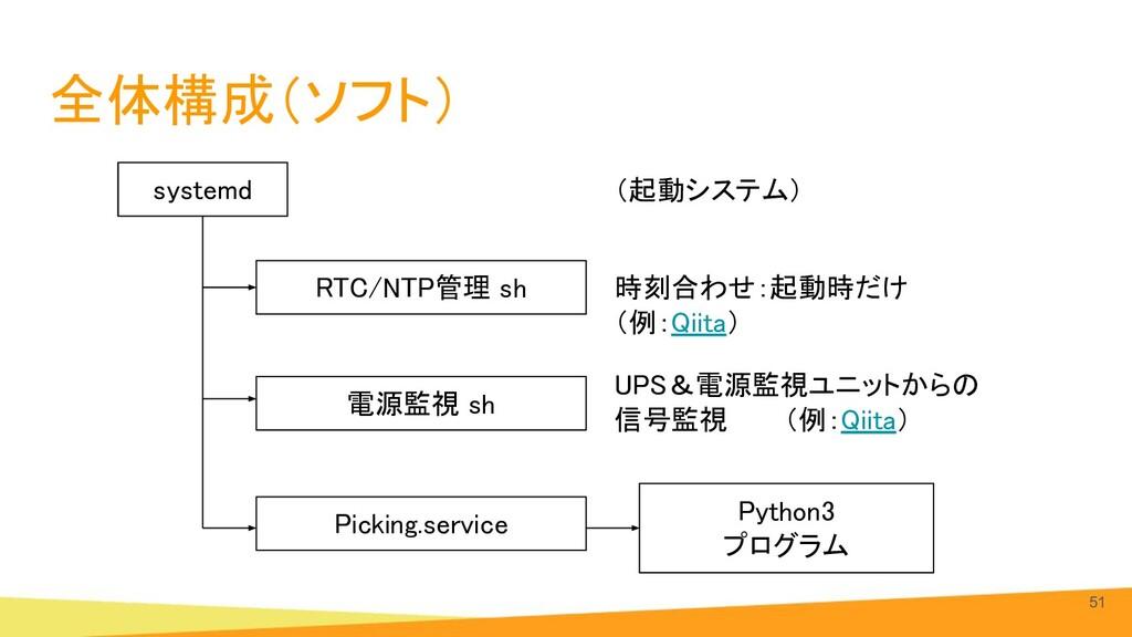 全体構成(ソフト) 51 Python3 プログラム systemd 電源監視 sh ...
